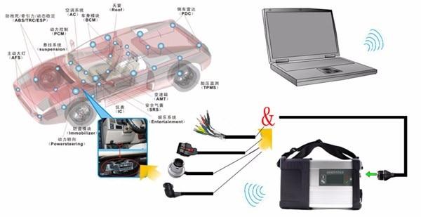 C5 Wireless