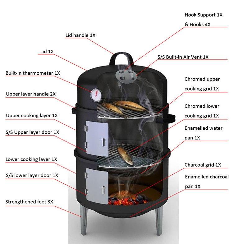 Nieuw! 17 inch Eenvoudige Montage BBQ grill Security Barbecue Dampen Oven Staal Roker Barbecue Grilll met ingebouwde Thermometer-in BBQ Roosters van Huis & Tuin op  Groep 3