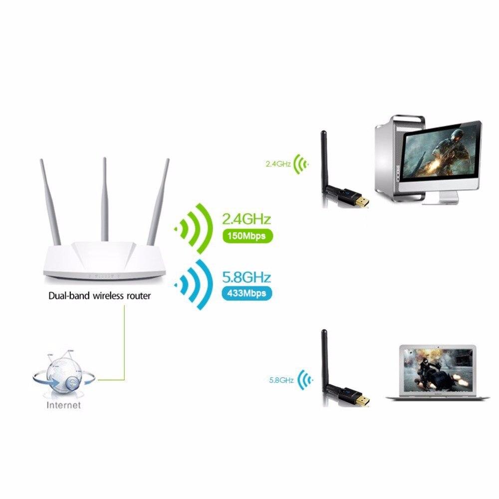 EDUP 5ghz USB Wireless Wifi Adapter 600mbps 802.11ac USB ethernet ...