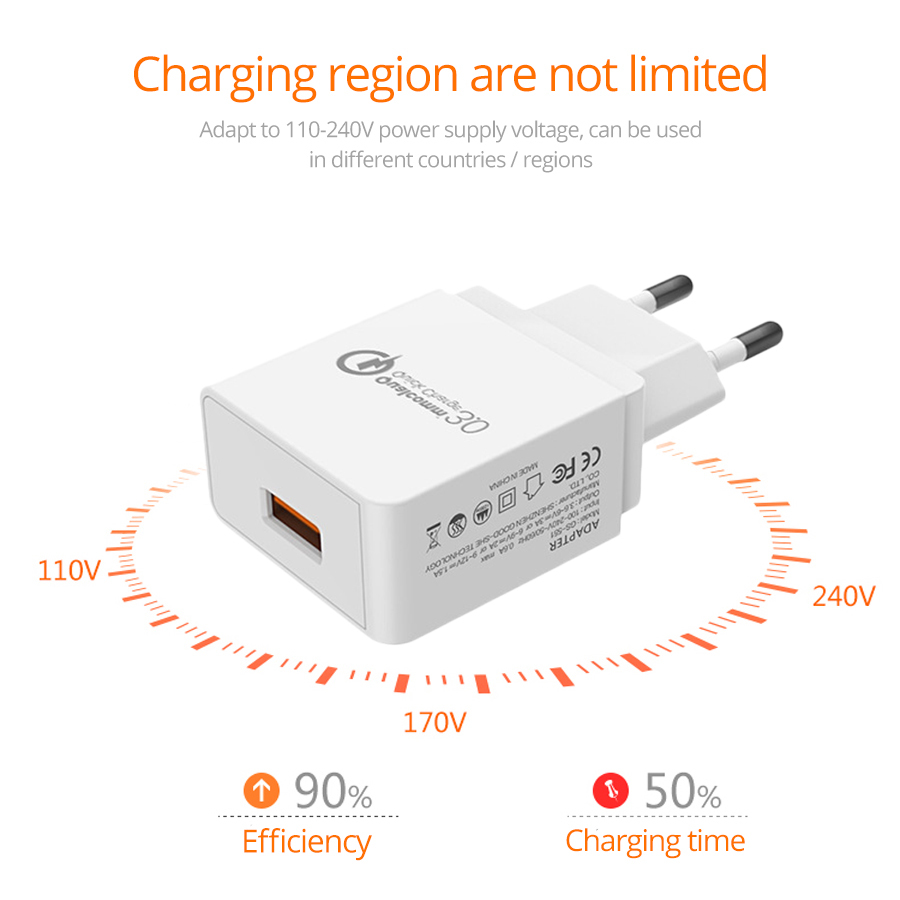 iCan Universal EU Plug Quick Charge QC3.0 18W Fast Mobile Phone USB Charger(QC 2.0 Compatible)Adapter for Samsung Huawei Xiaomi