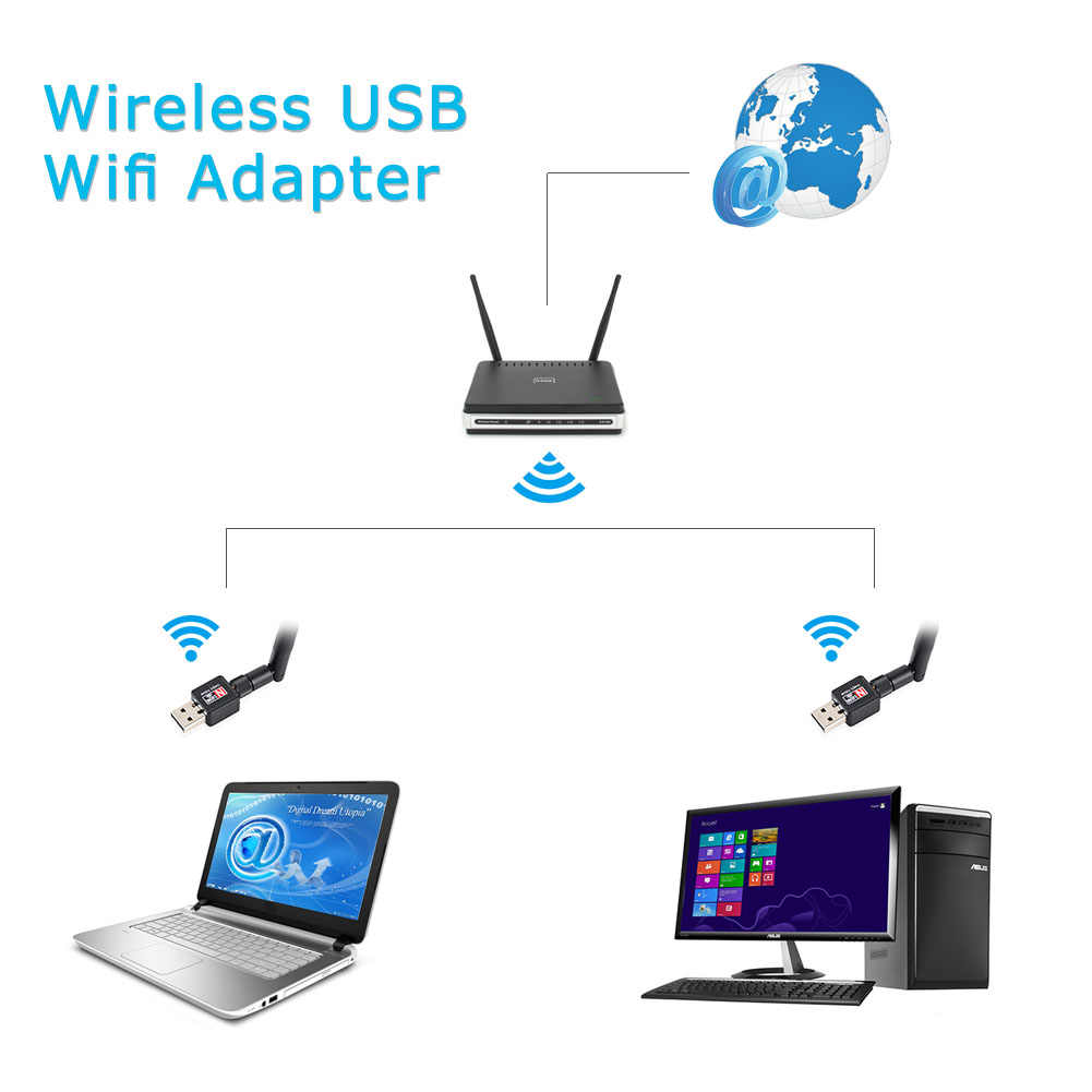 LILIERS Powerful Mini Wireless WiFi Dongle Network Adapter with 6dBi Antenna 150M USB Network Card for PC Laptop