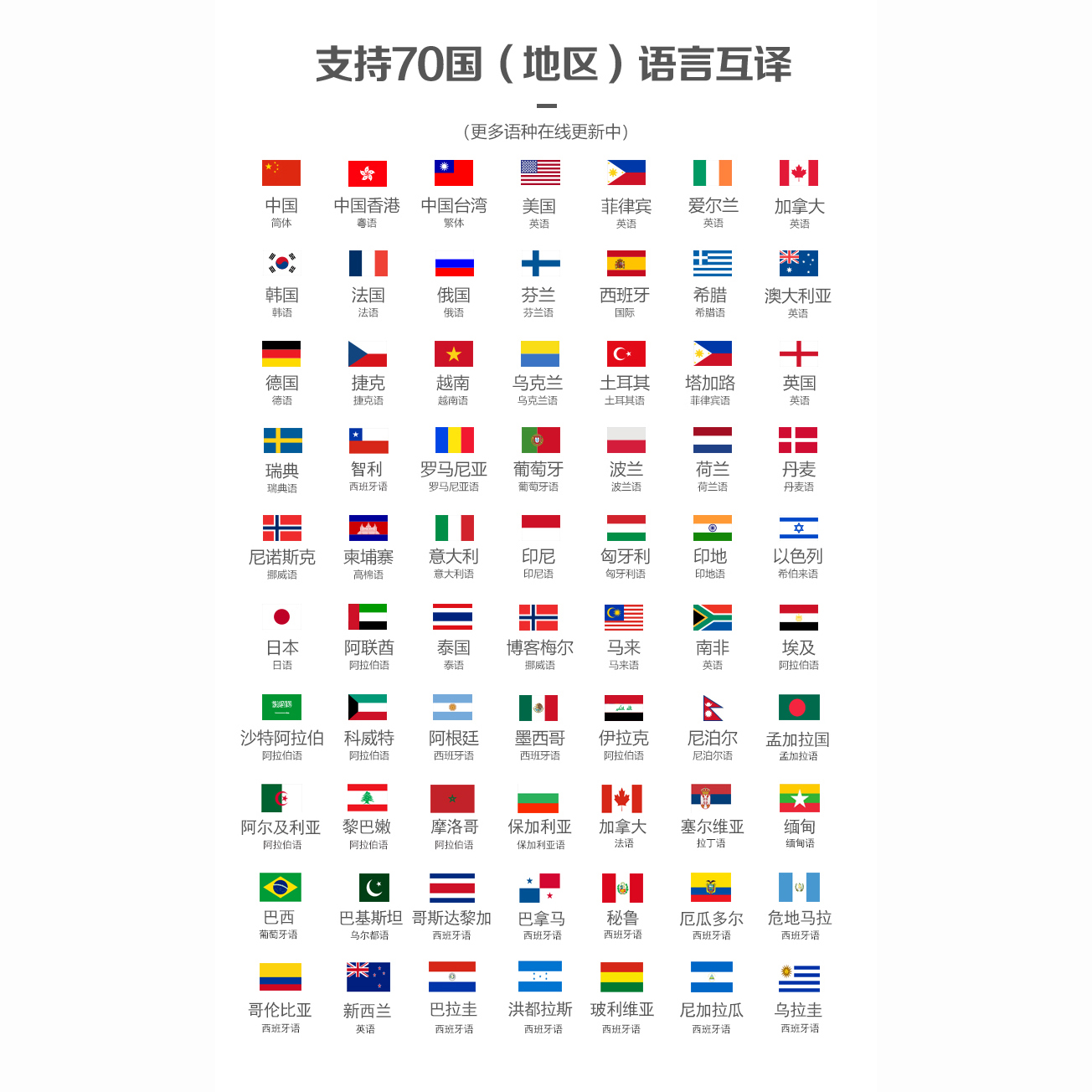 Image 2 - Interpreter T2 traducteur langue 70 kinds translator traducteur  vocal instantan portable simultaneo multilingue de voyage  multiTranslator
