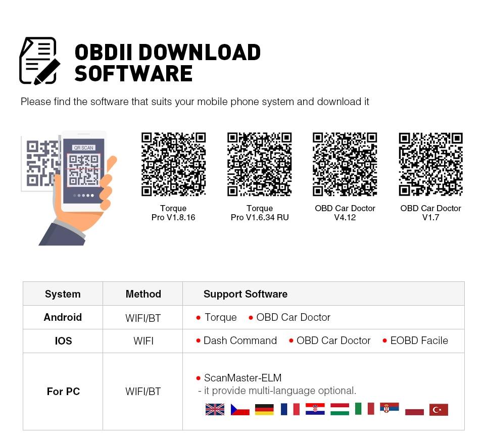 HTB1A.HSieuSBuNjy1Xcq6AYjFXaL Vgate iCar 2 ELM327 Wifi/Bluetooth OBD2 Diagnostic Tool for IOS iPhone/Android Icar2 Bluetooth wifi ELM 327 OBDII Code Reader