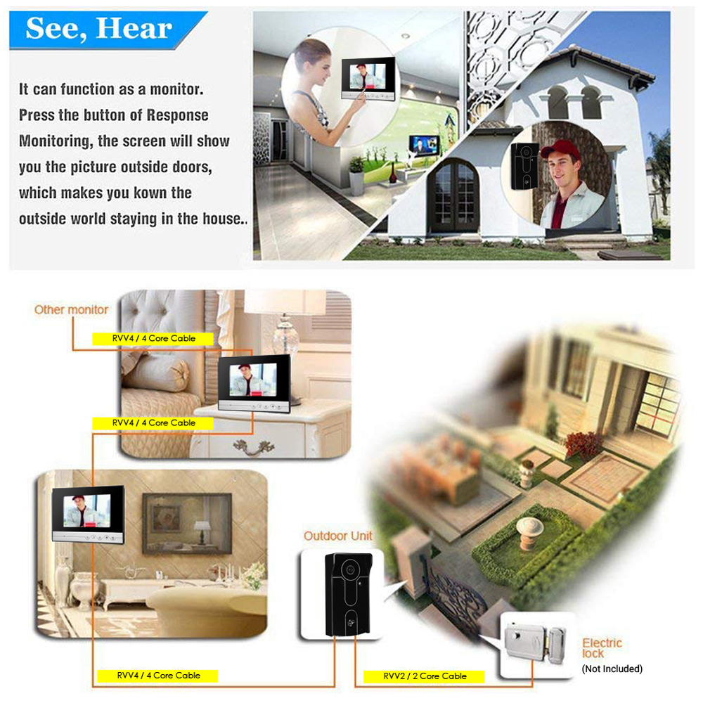 7 quot 700TVL Wired Video Doorbell Door Monitor Security Visual IR Night Vision Outdoor Camera for Home Security Surveillance in Doorbell from Security amp Protection
