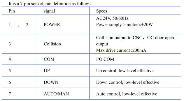 X1-CNC