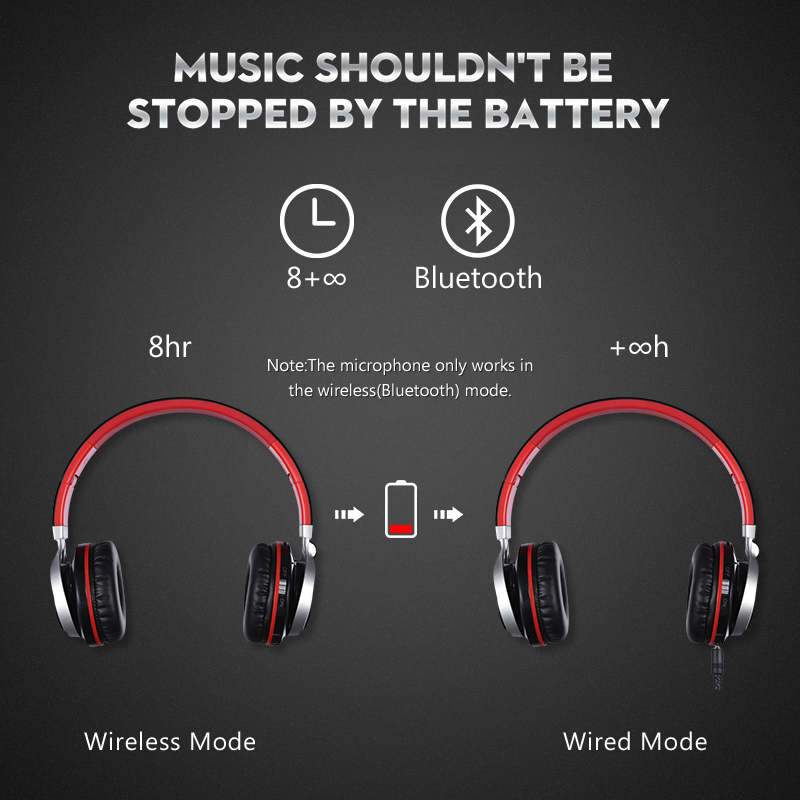 Hisonic անլար Bluetooth Ականջակալ Ականջակալ - Դյուրակիր աուդիո և վիդեո - Լուսանկար 3