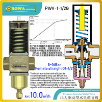 PWV valves protect refrigeration plant against high head pressures in the event that the water supply to the condenser fails