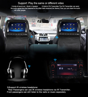 RoverOne 2 Pcs X 9 Inch Car Headrest Monitor TFT LCD Player Head Rest DVD Screen With Touch Screen + 2Pcs IR Headphones