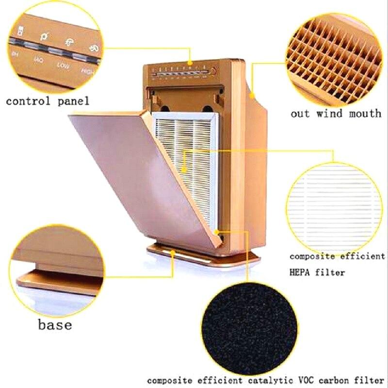 Ionizer HEPA օդը մաքրող ածխածնի ֆիլտրի - Կենցաղային տեխնիկա - Լուսանկար 2