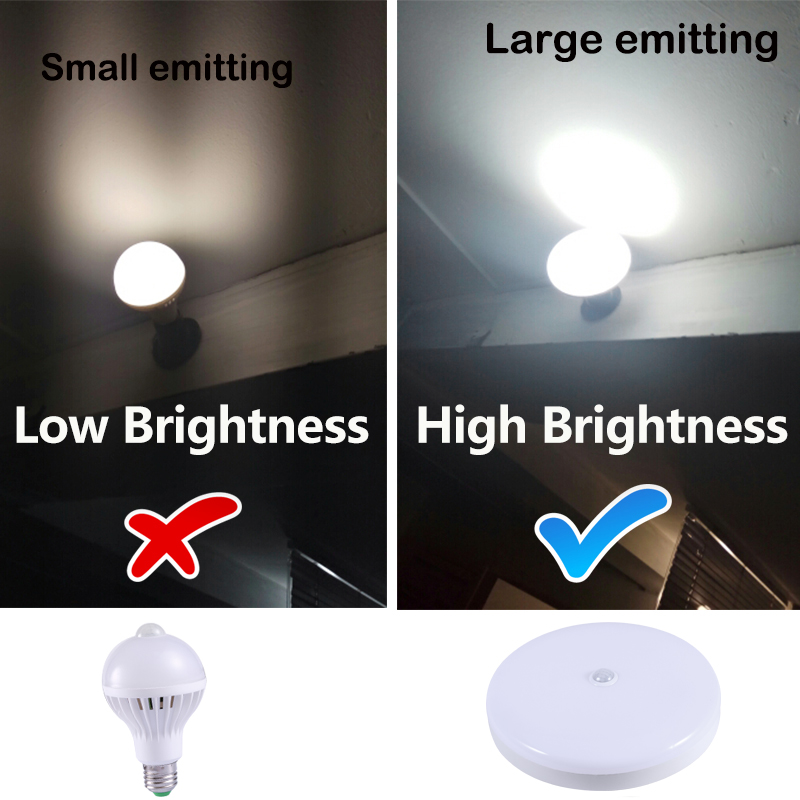 Image 3 - Night light Lamp with Motion Sensor Light Bulb Led Night lampara PIR Sensor Smart 5W 12W 18W 220V  Ceiling Fixture Bedroom Aisle-in LED Night Lights from Lights & Lighting