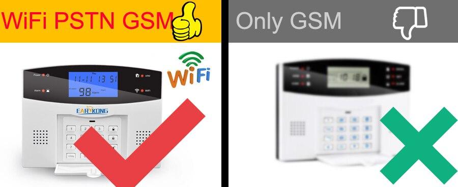 compare network