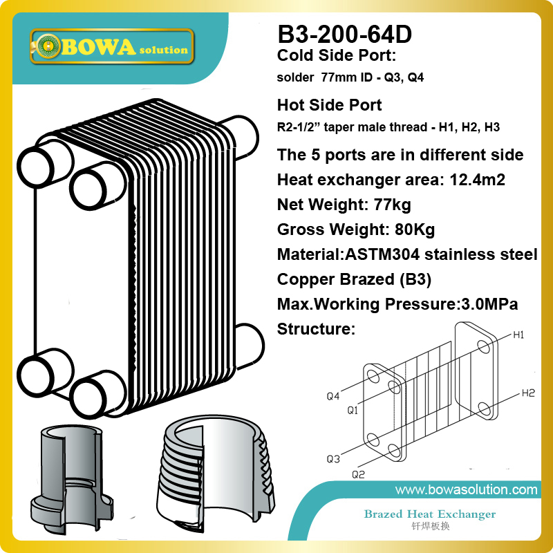 35TR ( R407c) B3-200-64D is working as evaporator of water chiller and water temperature machine b3 115 90 plate heat exchanger working as evaportor in water chiller or water cooled constant temperature machine