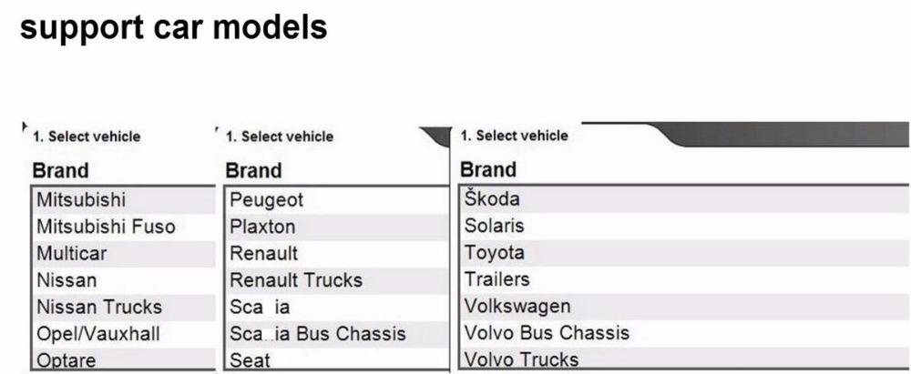 support car models