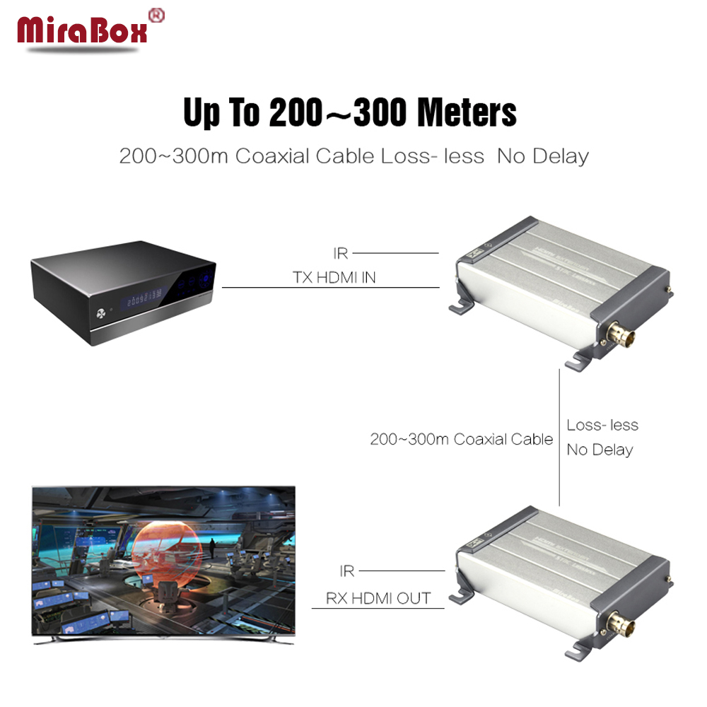 MiraBox HSV379-IR HDMI Over Coax Extender With IR Support 1080P 60m 200m 300m HDMI Coaxial Transmitter and Receiver For DVR, DVD