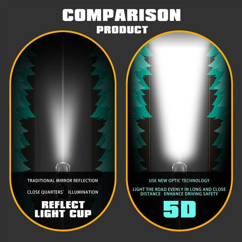 Partol 23 240w 5d led light bar spot flood combo beam car work style 7 003 aloadofball Image collections