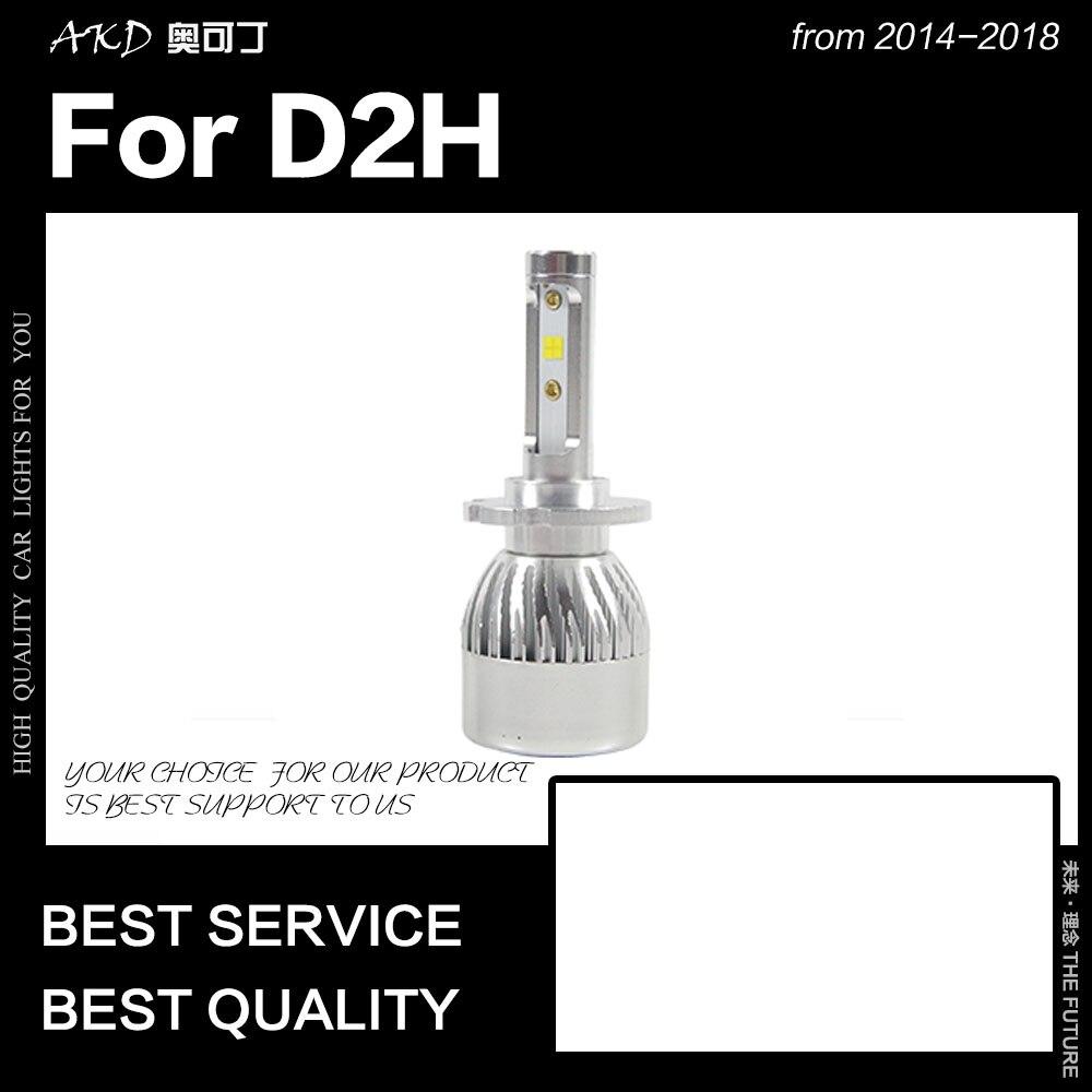 KD Car Headlight H15 H7 H4 LED H8 H11 HB3 9005 HB4 9006 H1 H3 9012 H13 9004 D2H H15 70W Auto Headlamp Light car LED BulbKD Car Headlight H15 H7 H4 LED H8 H11 HB3 9005 HB4 9006 H1 H3 9012 H13 9004 D2H H15 70W Auto Headlamp Light car LED Bulb