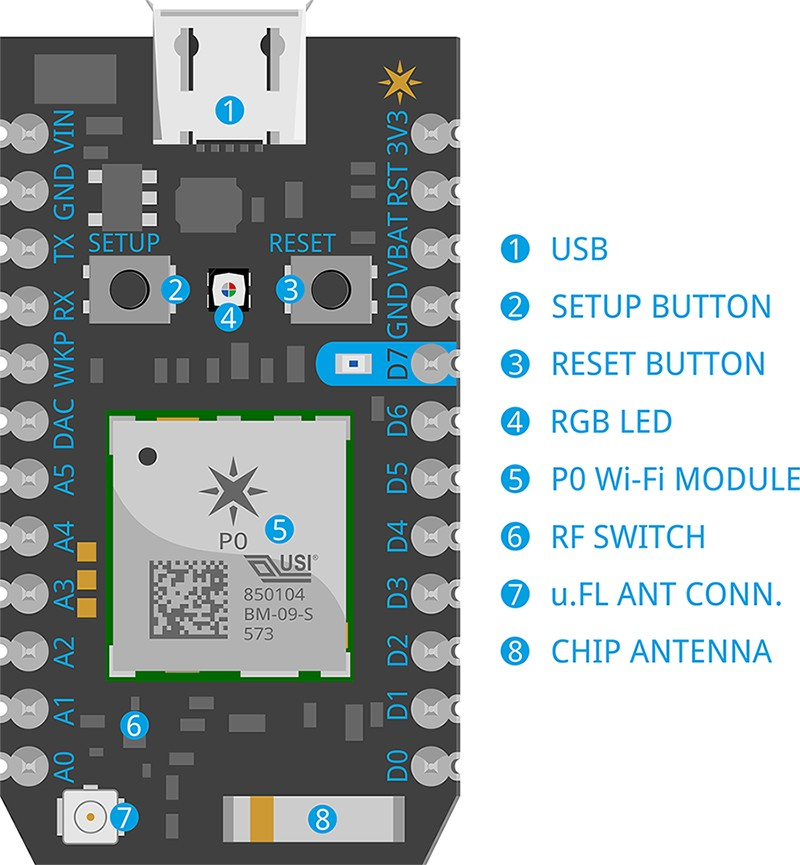 photon_pin_markings_800