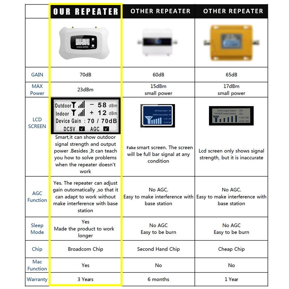 4G LTE 800 mhz bande 20 70dB amplificateur de Signal de téléphone portable amplificateur cellulaire LTE 800 répéteur Mobile 4G Booster antenne ensemble pour la maison - 2