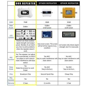 Image 2 - 4G LTE 800mhz الفرقة 20 70dB هاتف محمول مكبر صوت أحادي الخلوية الداعم LTE 800 المحمول مكرر 4G الداعم هوائي مجموعة للمنزل