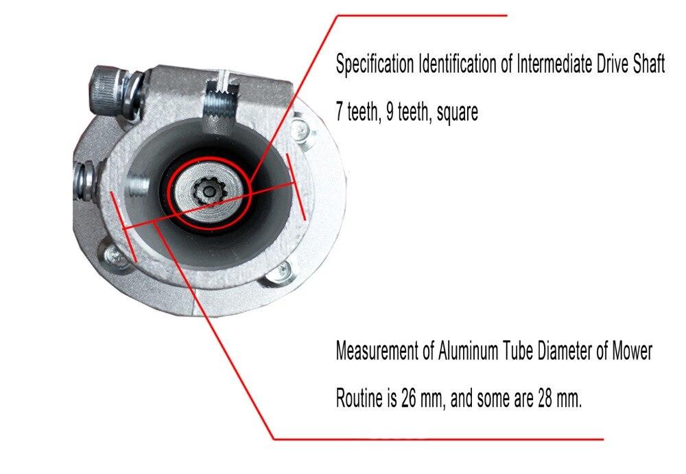 home improvement : OWON SDS1102 Oscilloscope 2-Channel Digital Oscilloscopes 100MHZ Bandwidth 1GS s High Accuracy Oscilloscope