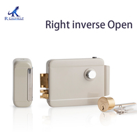 Right Inverse Open