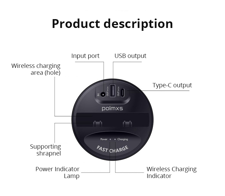 Qi Fast Wireless Car Charger Cup (7)