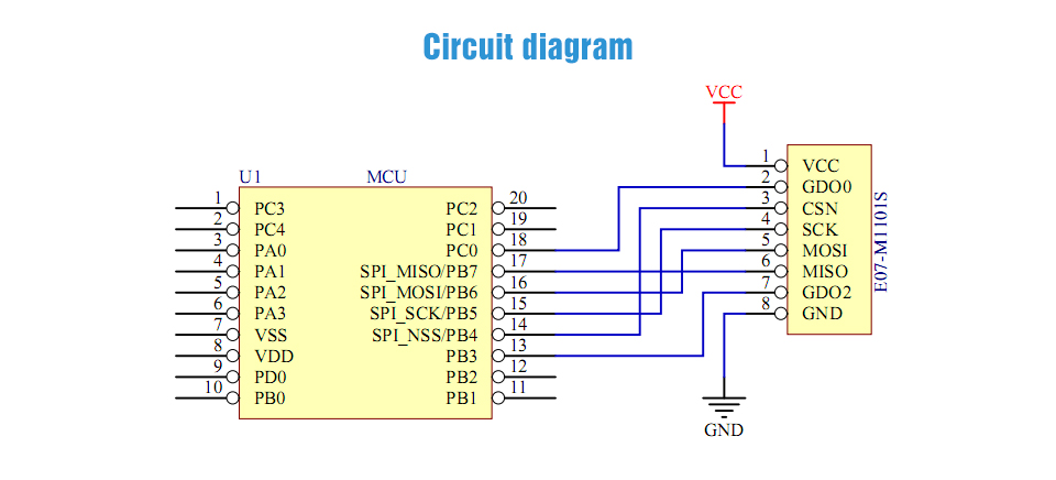 E07-M1101S 433MHz CC1101 module (5)