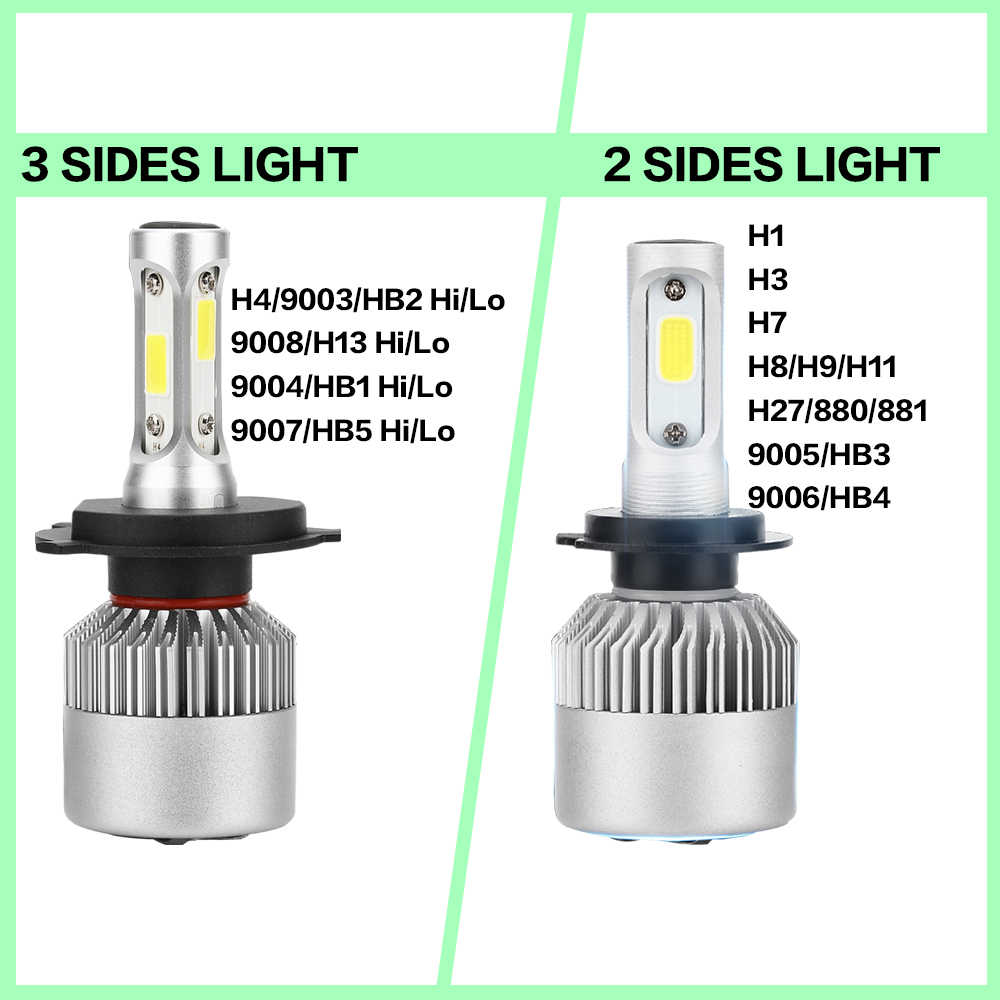 Leefeeminye S2 LED 8000LM/Set Car Headlight H1 H3 H4 H7 H11 H13 H27 9004 HB3 9006 HB4 9007 HB5 Bulb with 3 Sides Lights Lamps