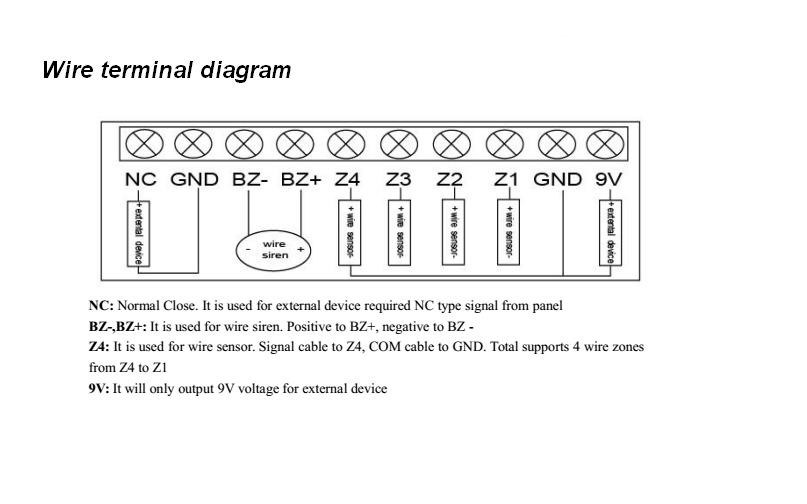 U8 wire terminal diagram