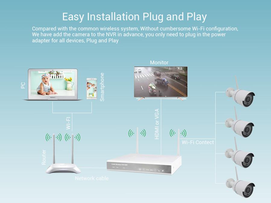 wireless system (7)