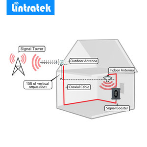 Image 5 - Lintratek LCD Display 4G LTE Signal Booster 2600MHz 4G Antenna Mini FDD 4G LTE 2600 Band 7 Mobile Signal Repeater Amplifier Kit@