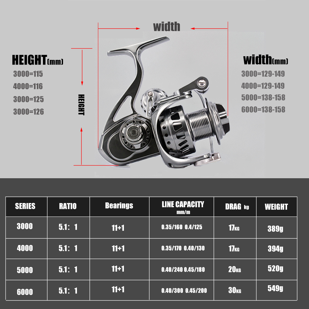 Full Metal 5 5 1 Spinning Fishing Reels Saltwater Stainless Gear 11 1BB Carp Fishing CNC Technology Carbon Textile Brake Pesca in Fishing Reels from Sports Entertainment