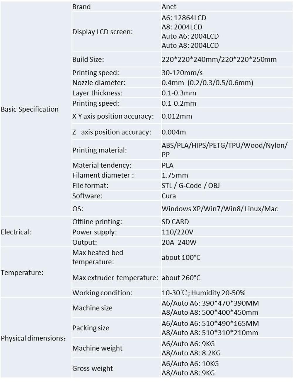 alta Anet 3D Spencerslimo.com 2