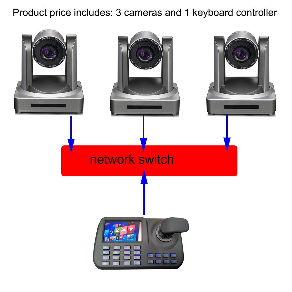 5Inch LCD IP Control Keyboard Conference System 1080p60 Hd Digital Zoom Camera 20x Video Ptz Ip Camera With 3g-sdi Hdmi Output