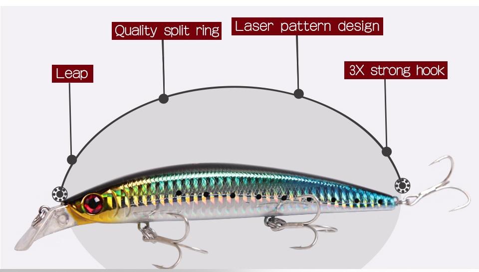 Kingdom Fishing Lure Minnow Hard Bait 23g125mm Artificial Baits Sea Fishing Minnows Wobblers Model 5354 (4)