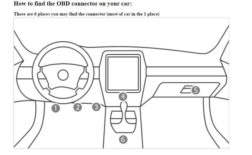 car vehicle truck gps realtime tracker mini obd ii obd2
