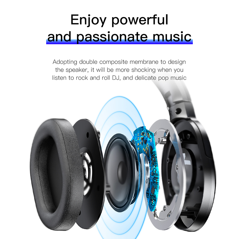 Image 2 - Wireless Headphone Bluetooth 5.0 Noise Canceling Earphone waterproof for video games Handsfree Headset For Ear Head Phone Hot-in Bluetooth Earphones & Headphones from Consumer Electronics