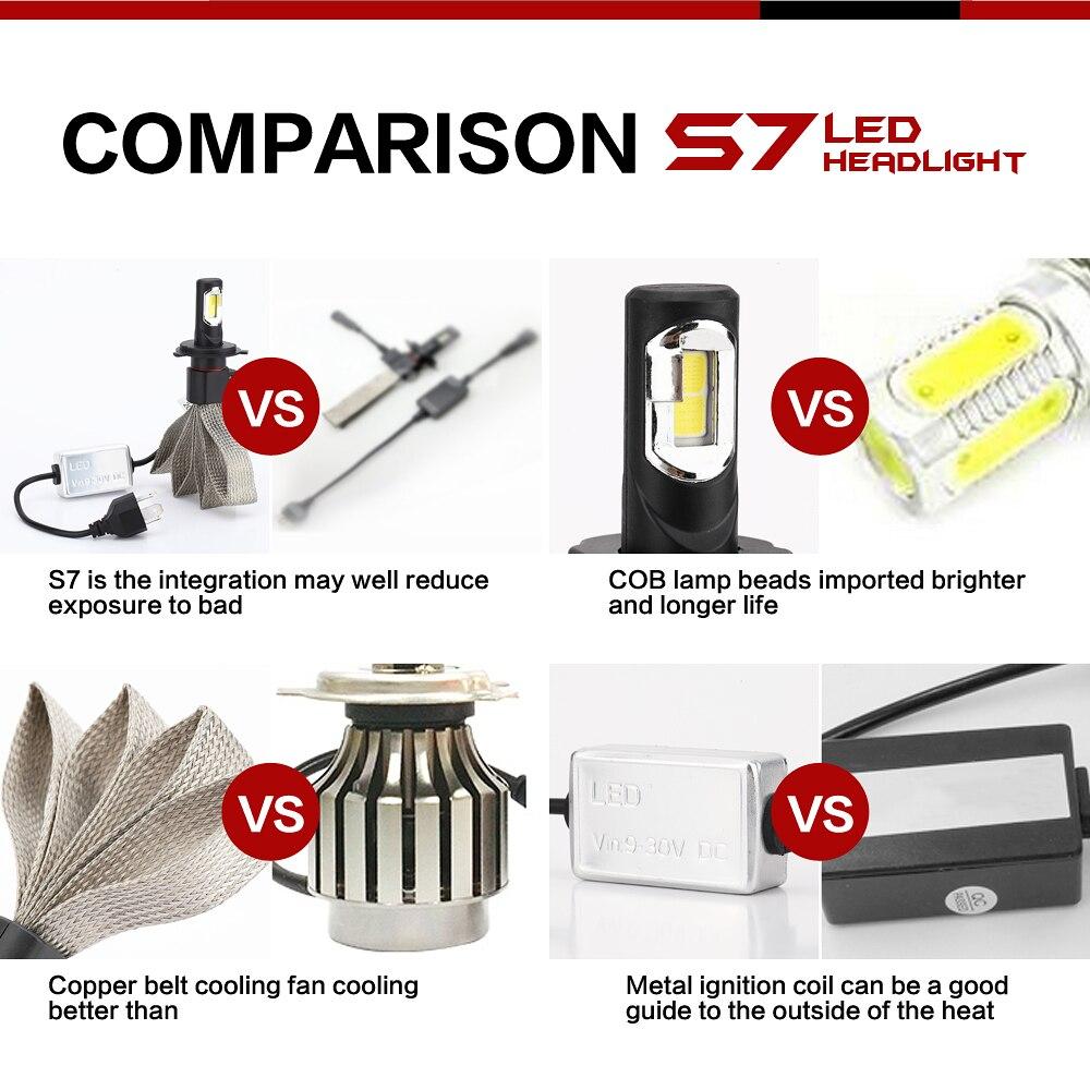 H7 Scheinwerfer Lampe Licht