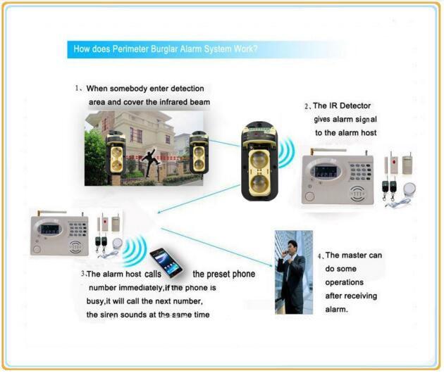 2 Beams Outdoor Wholesale Digital Waterproof Infrared Sensor Alarm 100M