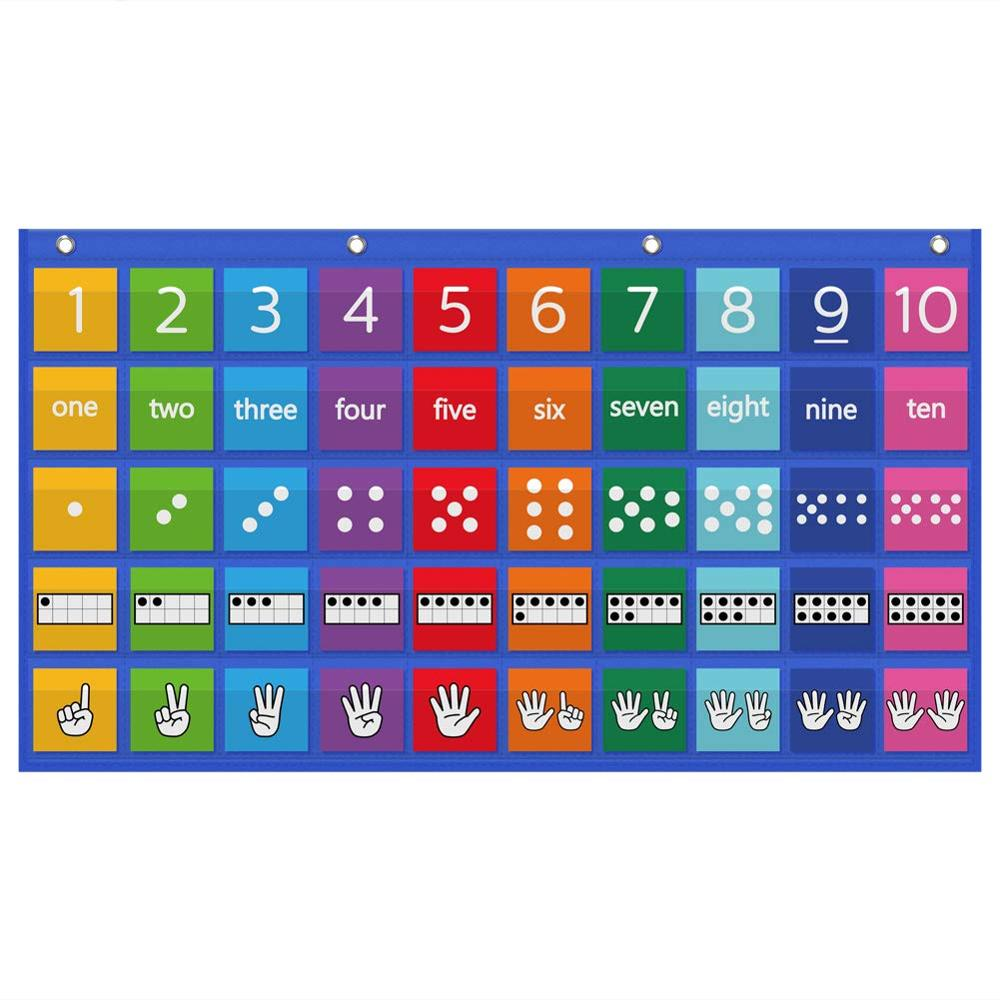 Visual Learning Number Path Pocket Chart - Early Math Skill Preschool Hanging Counting Toys, For Classroom Wall, Bulletin Board