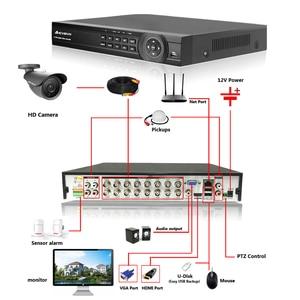 Image 2 - AHCVBIVN 16CH Surveillance System AHD 1080P CCTV DVR Kit 16 channel HDMI SONY 1200TVL Camera Kits CCTV System Motion Detection