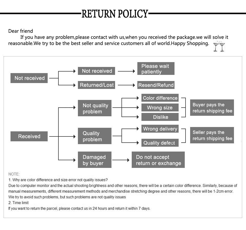 5return policy