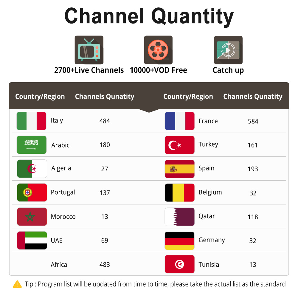 Image 2 - Leadcool Italy France 1 Year IPTV Code IP TV Italian Portugal IPTV Subscription Spain Turkey IPTV Arabic Italy IP TV Germany UAE-in Set-top Boxes from Consumer Electronics