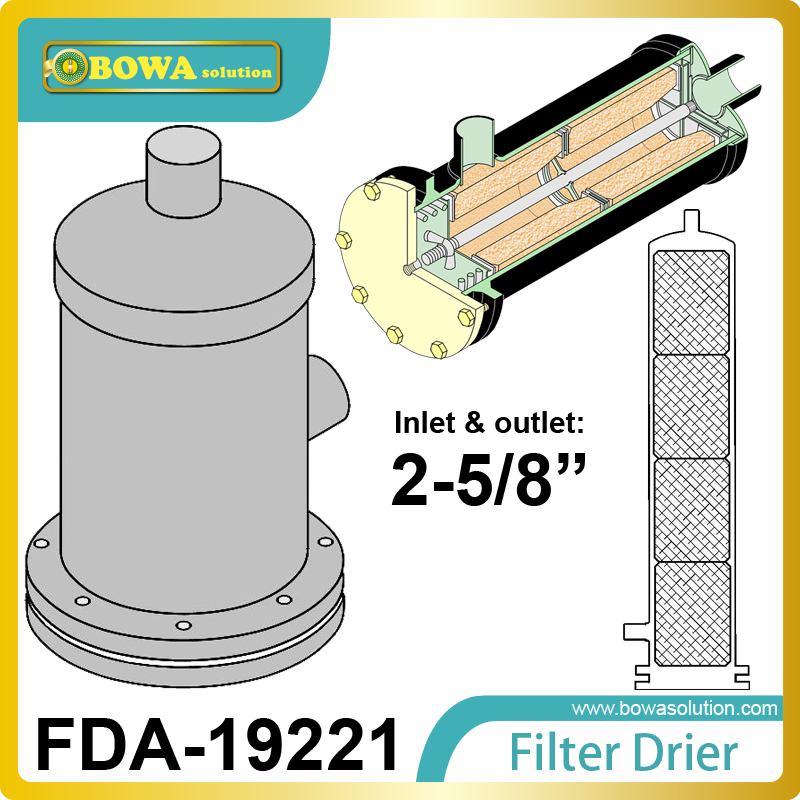 FDA-19221 demountable filter driers were  Install the upstream of the liquid line controls to give maximum protection. fda 487 replaceable core filter driers are designed to be used in both the liquid and suction lines of refrigeration systems