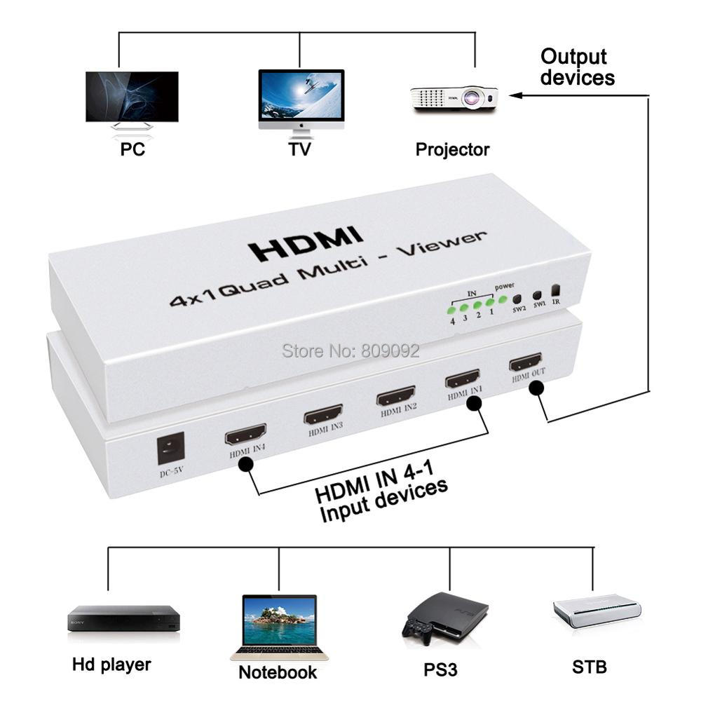 4K HUB Splitter Switch 4x1 Quad Multi-viewer Four Screen Segmentation Seamless Switching Output Switch 1080P For HDTV DVD PS3
