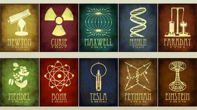 Science Education Poster Home Decor Canvas Printed 4 Sizes Free Shipping