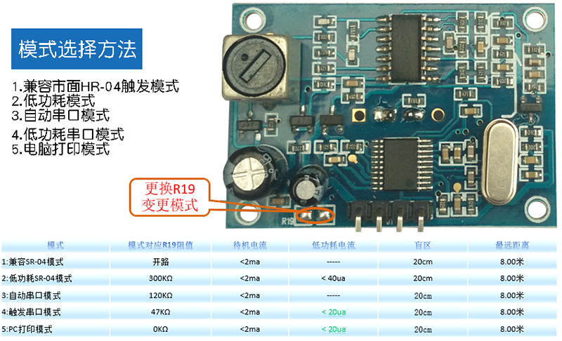 Ultraschall Entfernungsmesser Wasserdicht : Aj sr m integrierte ultraschall entfernungsmesser modul platz