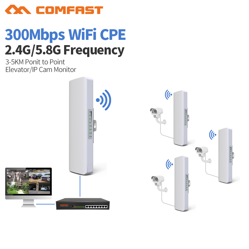 Comfast 300Mbps 2.4G /5.8Ghz Outdoor Wifi Access Point 2*14dBi WI-FI Antenna Wireless Bridge WIFI CPE Wi fi AP Extender Router comfast cf e214nv2 2 4g wireless outdoor router 2km wifi signal booster amplifier wds network bridge 14dbi antenna wi fi access