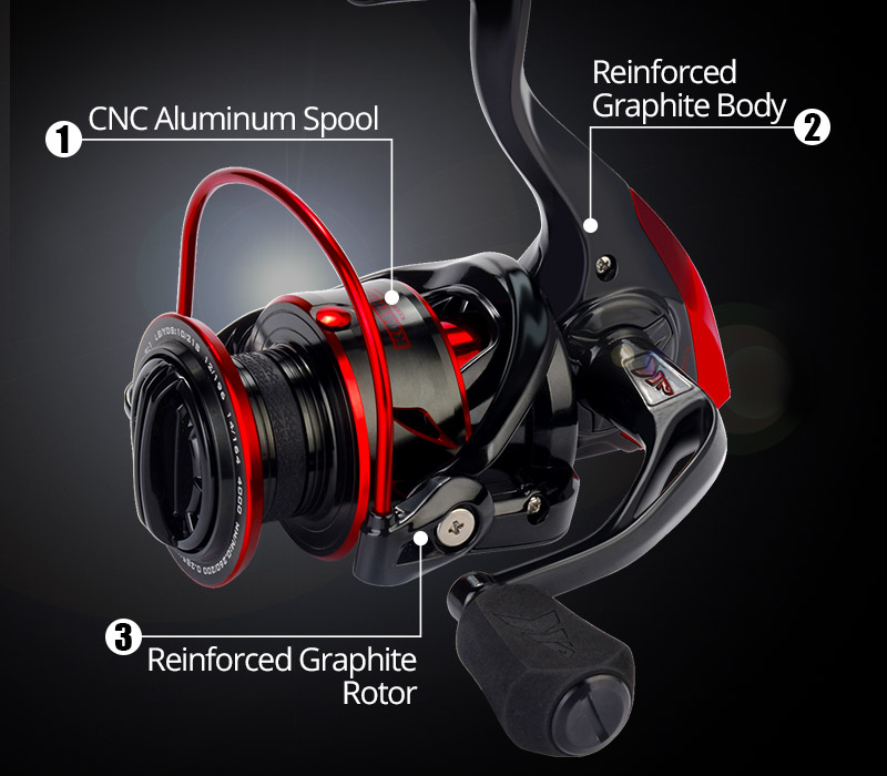 KastKing Sharky III Innovative Water Resistance Spinning Reel 18KG Max Drag Power Fishing Reel for Bass Pike Fishing 14