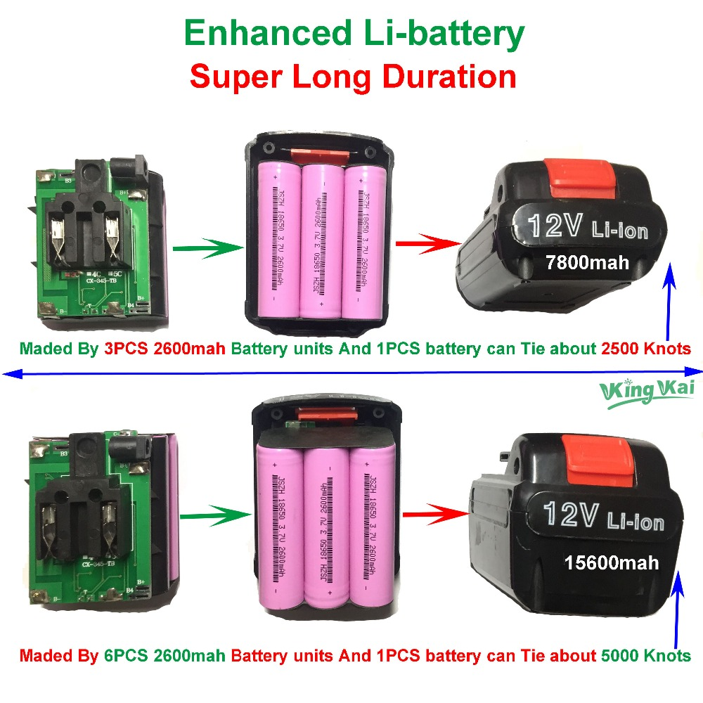 12V Cordless Rechargeable Lithium Battery Electric Rebar Tying Machine Tool Set For Building Project Tying Rebar